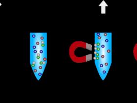 实验利器之提取&纯化磁性微球简介