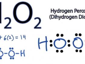 你所了解的H2O2是真正的过氧化氢吗?