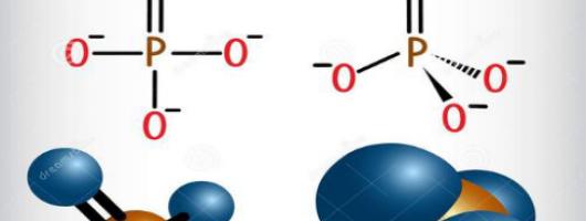 这些磷酸盐检测法,你试过吗?