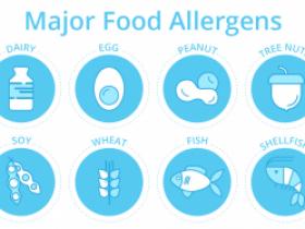 过敏?不用怕,Agrisera食物过敏原相关抗体等您来