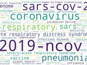 超全Prospec新冠病毒(COVID-19)科研用蛋白
