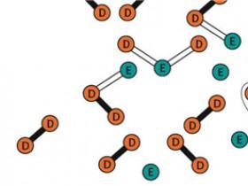 D-二聚体研究——D-二聚体ELISA试剂盒解决方案