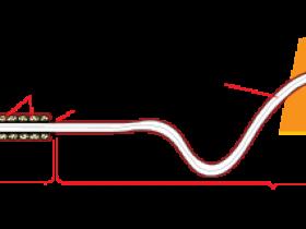 流式细胞术精液检测分析试剂盒——多参数评估精子质量