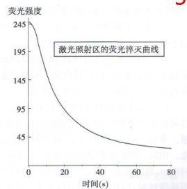 Fluoromount-G荧光封片剂—SouthernBiotech抗淬灭荧光封片产品
