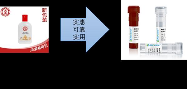 KTB1030超氧化物歧化酶检测试剂盒