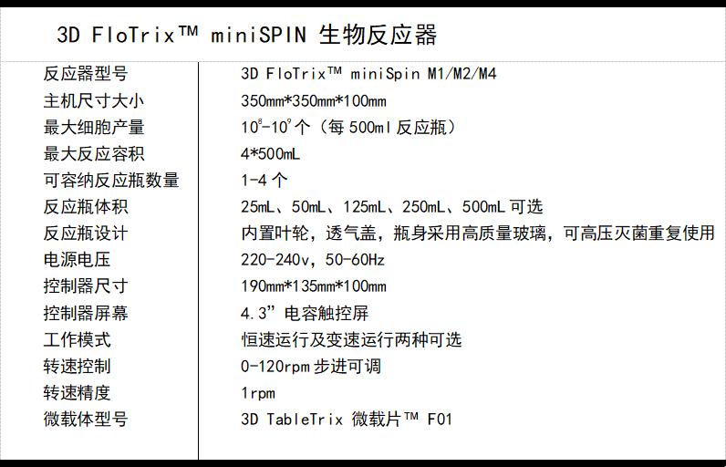 3D FloTrix™ miniSPIN 生物反应器