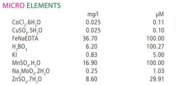 MS培养基中的微量元素